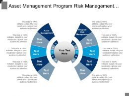 Asset Management Program Risk Management Corporate Finance Management Cpb