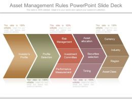 Asset Management Rules Powerpoint Slide Deck