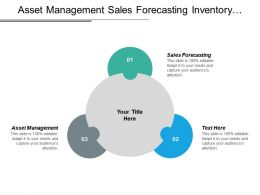 Asset Management Sales Forecasting Inventory Management Purchasing Management Cpb