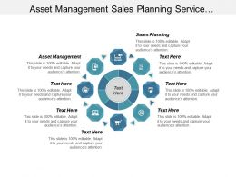 Asset Management Sales Planning Service Management Innovation Processes Cpb