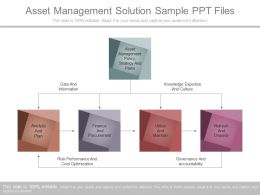 Asset Management Solution Sample Ppt Files
