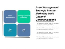 Asset Management Strategic Internet Marketing Multi Channel Communications Cpb