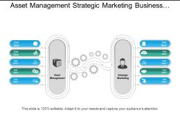 Asset Management Strategic Marketing Business Outsourcing Trading Strategies Cpb