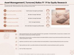 Asset Management Turnover Ratios FY 19 For Equity Research Indicator Ppt Powerpoint Presentation File Slides