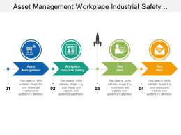 Asset Management Workplace Industrial Safety Customer Relations Management