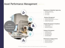 Asset Performance Management Business Operations Analysis Examples Ppt Sample