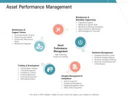 Asset Performance Management Infrastructure Management Services Ppt Icons