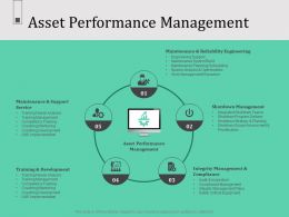 Asset Performance Management N565 Ppt Powerpoint Presentation Clipart Images