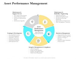 Asset Performance Management Ppt Portfolio Background Designs