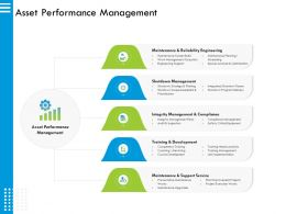 Asset Performance Management Safety Ppt Powerpoint Presentation Summary Good