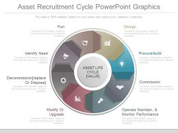 Asset Recruitment Cycle Powerpoint Graphics