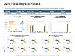 Asset Tracking Dashboard Selected Ppt Powerpoint Presentation Styles Tips