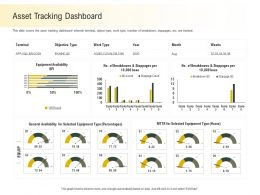 Asset Tracking Dashboard Stoppages Ppt Powerpoint Presentation Gallery Icon