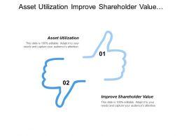 Asset Utilization Improve Shareholder Value Number Customers Complaints Cpb