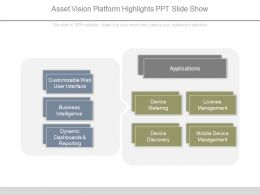 Asset Vision Platform Highlights Ppt Slide Show