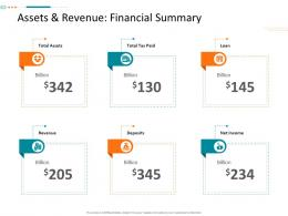 Assets And Revenue Financial Summary Corporate Tactical Action Plan Template Company Ppt Microsoft
