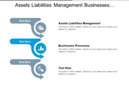 Assets Liabilities Management Businesses Processes Business Development Marketing Cpb