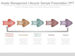 Assets Management Lifecycle Sample Presentation Ppt