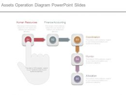 Assets Operation Diagram Powerpoint Slides