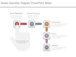assets_operation_diagram_powerpoint_slides_Slide01