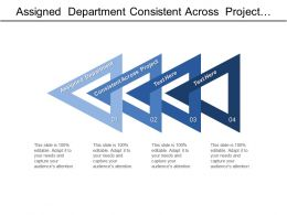 Assigned Department Consistent Across Project Project Schedule Cost