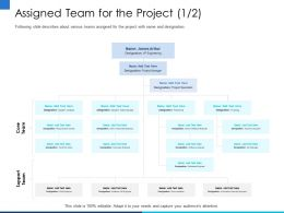 Assigned Team For The Project Database Engineer Ppt Powerpoint Presentation Show File Formats