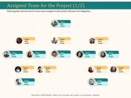 Assigned Team For The Project R620 Ppt Powerpoint Presentation Slides