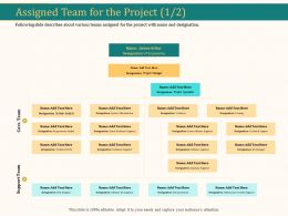 Assigned Team For The Project Support Ppt Powerpoint Presentation Show Icon
