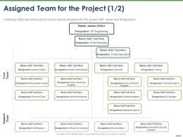 Assigned Team For The Project Technical Ppt Powerpoint Presentation Portfolio