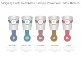 Assigning Costs To Activities Example Powerpoint Slides Themes