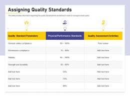 Assigning Quality Standards And Durability Ppt Powerpoint Presentation File Icon