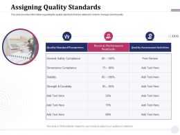 Assigning Quality Standards Dimensions M1916 Ppt Powerpoint Presentation Summary Templates