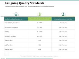 Assigning Quality Standards Stability Percentage Ppt Powerpoint Presentation File Icon