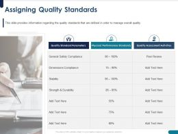 Assigning Quality Standards Stability Ppt Powerpoint Presentation Portrait