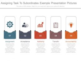Assigning Task To Subordinates Example Presentation Pictures