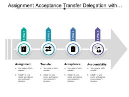 Assignment Acceptance Transfer Delegation With Four Stages And Arrows