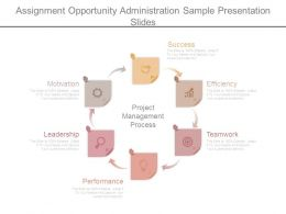 Assignment Opportunity Administration Sample Presentation Slides