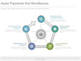 Assist Payments And Remittances Ppt Slides