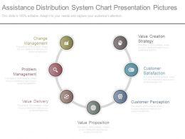 assistance_distribution_system_chart_presentation_pictures_Slide01