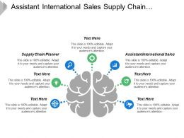Assistant International Sales Supply Chain Planner Inventory Controller