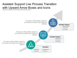 Assisted Support Live Process Transition With Upward Arrow Boxes And Icons