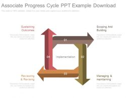 Associate Progress Cycle Ppt Example Download