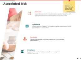 Associated Risk Commercial Continuity Ppt Powerpoint Presentation Outline Deck