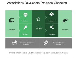 Associations Developers Provision Changing Planning System Encouraging Developers