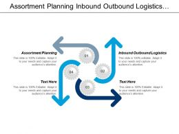 Assortment Planning Inbound Outbound Logistics Multi Level Marketing Cpb