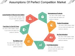 Assumptions Of Perfect Competition Market
