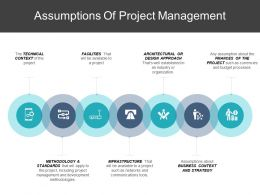 Assumptions Of Project Management