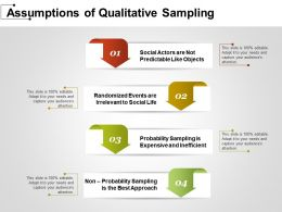 Assumptions Of Qualitative Sampling
