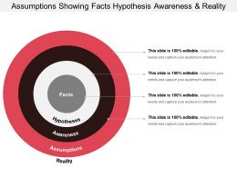 Assumptions Showing Facts Hypothesis Awareness And Reality
