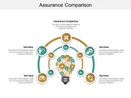 Assurance Comparison Ppt Powerpoint Presentation Inspiration Templates Cpb